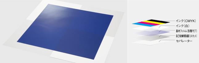 ガラスフィルム【フルカラー】 フルカラー + ホワイト(白)